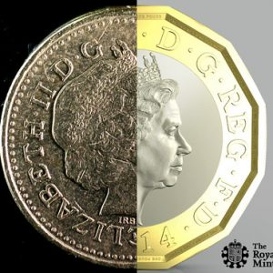 Introducing the new £1 coin